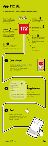 Infographic APP 112 BE